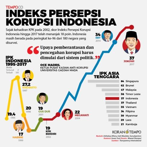 IPK_Indonesia_rev.jpg